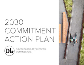 A Journey through our 2030 Commitment